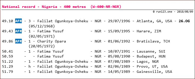 400 metres - national record progression - Nigeria - women