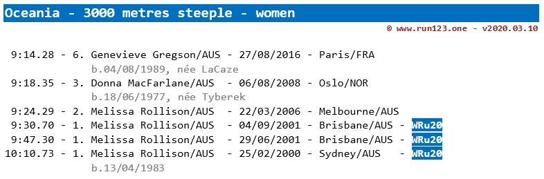 3000 metres steeple - area record progression - Oceania - women