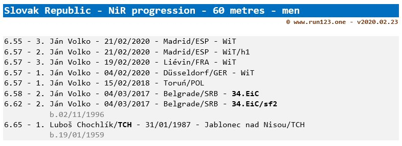 Slovakia - men - 60 metres - national indoor record progression