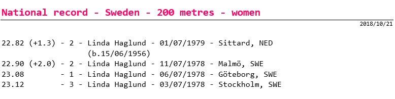 200 metres - national record progression - Sweden - women - senior