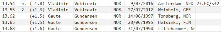 110 metres hurdles - national record progression - Norway - men