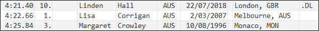 1 mile - area record progression - Oceania - women
